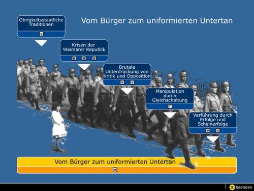 Nationalsozialismus CD