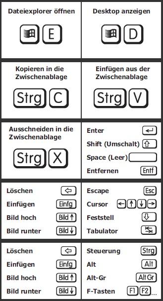 Tastaturkürzel für Windows