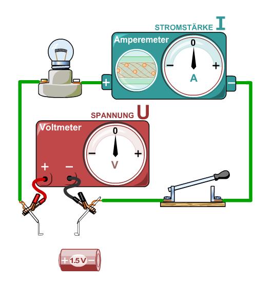 Online-Lernspiele zur Elektrizität