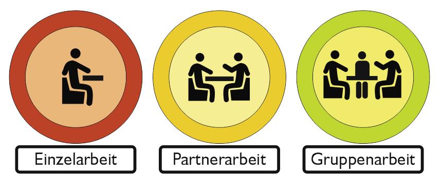 Symbole für die Arbeitsformen Einzelarbeit, Partnerarbeit, Gruppenarbeit.