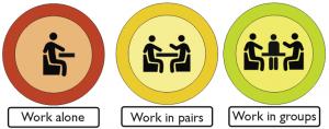 """Symbole für die Arbeitsformen """"Work alone"""", """"Work in pairs"""" und """"Work in groups""""."""