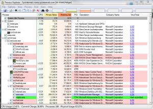 Sysinternals Screenshot ProcessExplorer